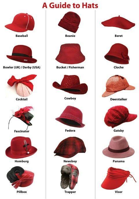 hatstyle